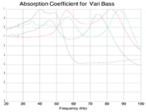 b00161-vari-bass_large.1426582489