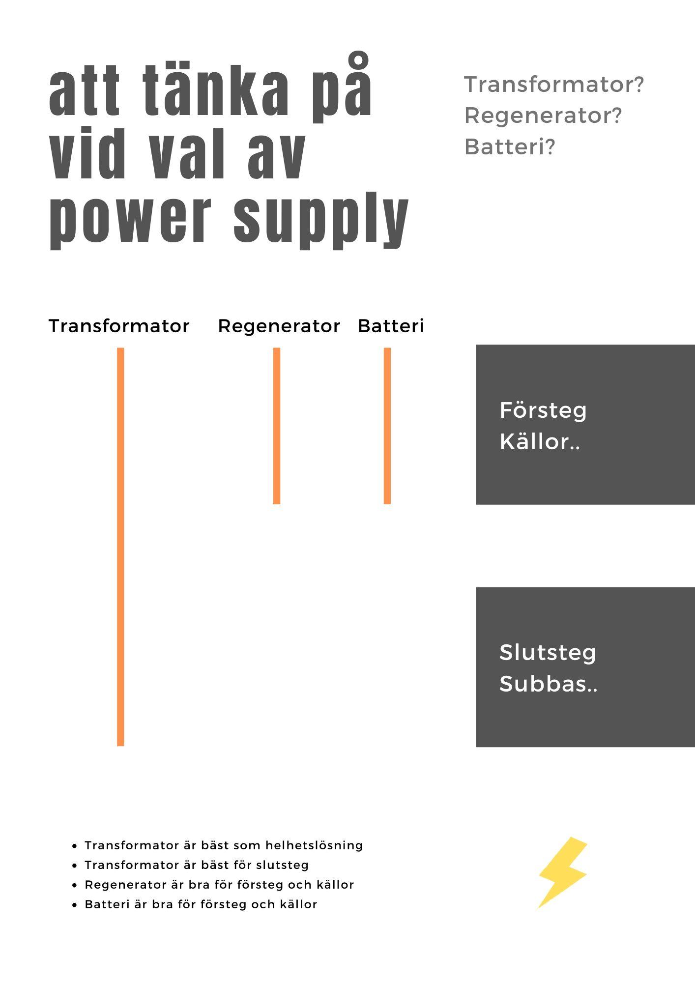 att tänka på vid val av power supply